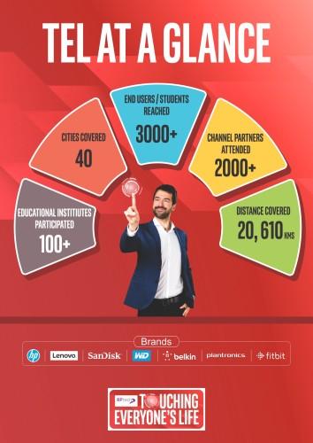 infographics_TEL